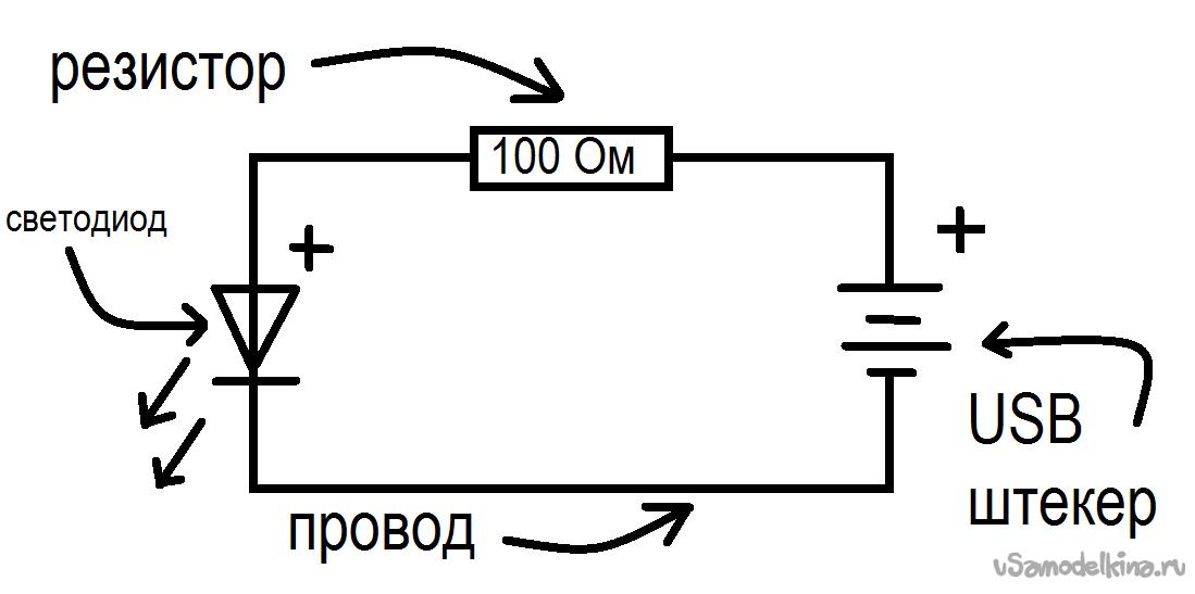 Светодиодный USB фонарик
