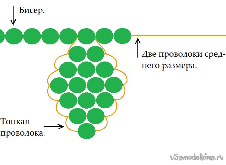 При окончании плетения одного