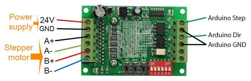 Atmel - Official Site