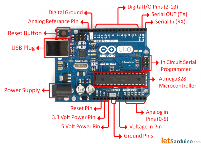 Power Quality Meter using Arduino -Use Arduino for
