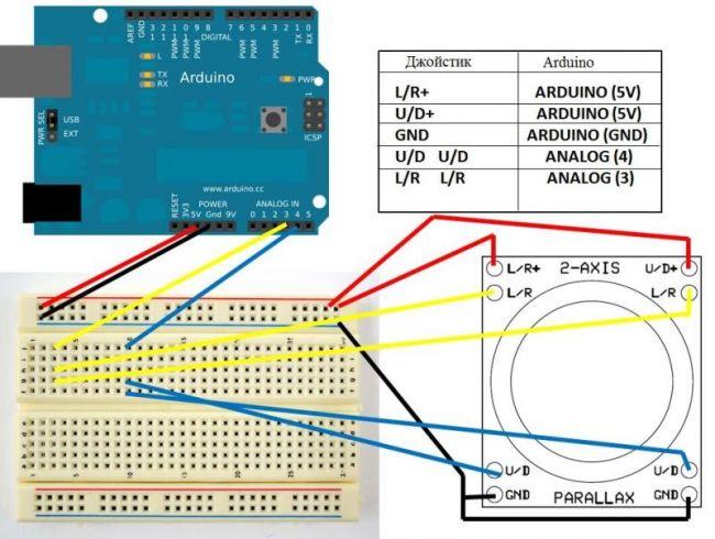 Учимся управлять серводвигателями через джойстики при помощи Arduino