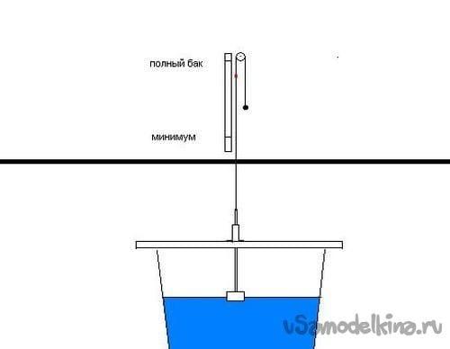 Водоснабжение дома без скважины и колодца. Что делать если посреди зимы скважина перестала работать