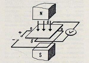 Как сделать Левитрон на базе Arduino