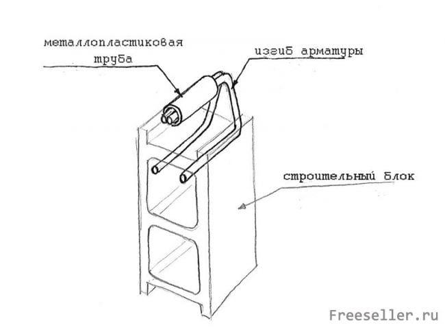 Самодельные приспособления для переноски блоков