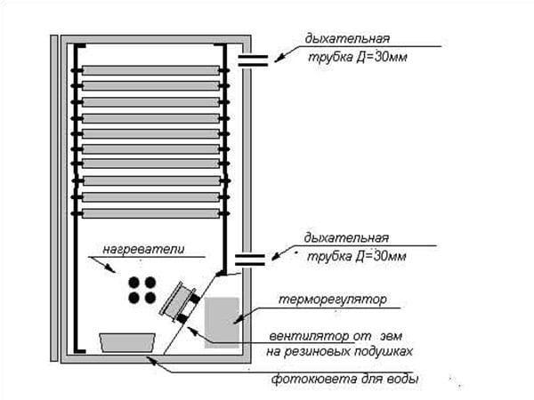 Инкубатор из холодильника чертежи видео