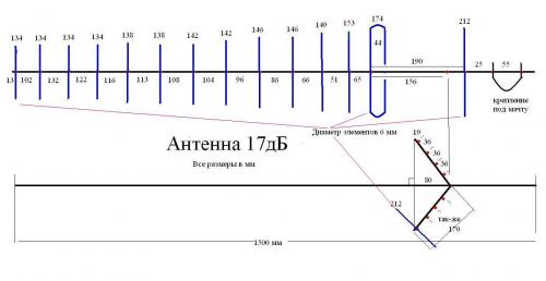 Вопрос по 3G-антеннам