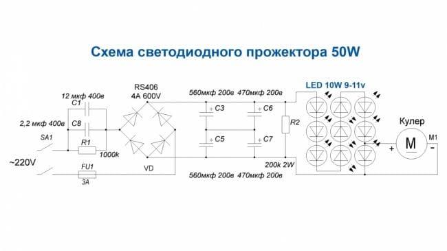 50W LED прожектор