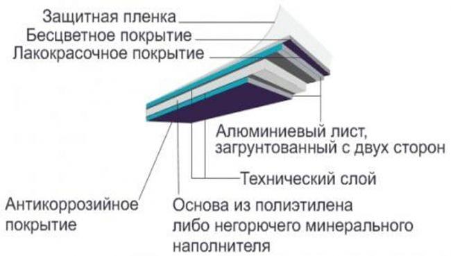 Быстрая оцифровка учебников своими руками