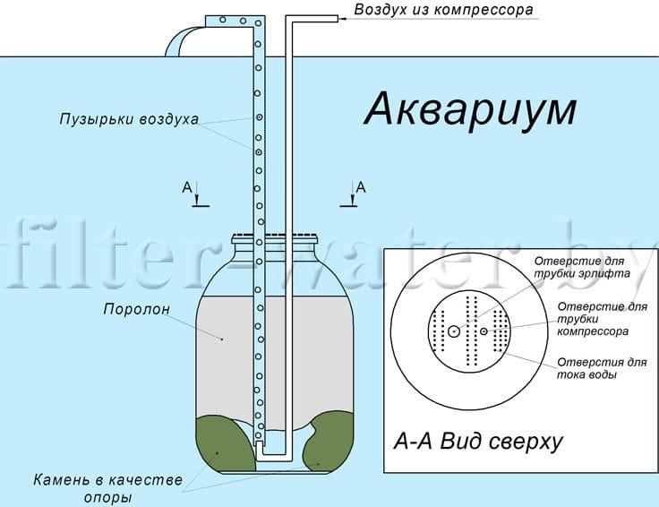 микроэлементы в аквариум своими руками kartino4ki.ga