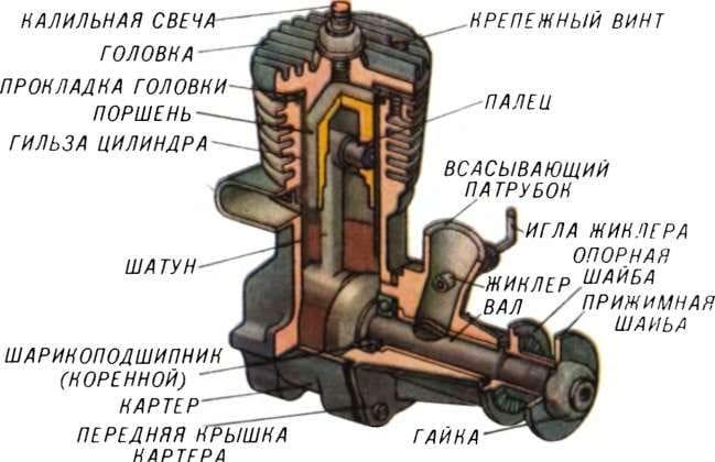 Калильные двигатели своими руками