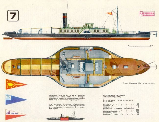 Флот на ладони