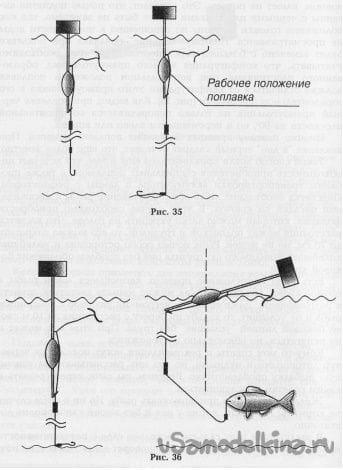 Всепогодная поплавочная снасть «ГУЛИВЕР-М» или солидная снасть для солидной рыбы. Володин А.И.