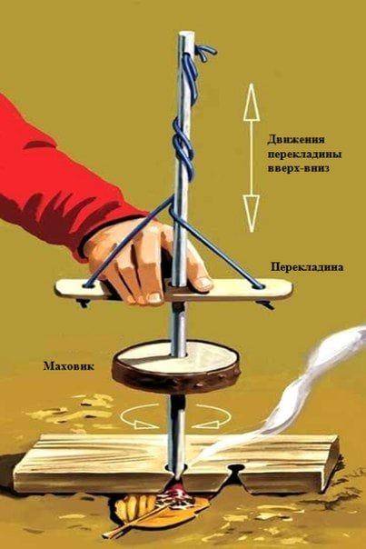 Маховик для добычи огня в экстремальной ситуации