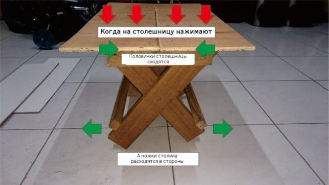 Складной журнальный столик