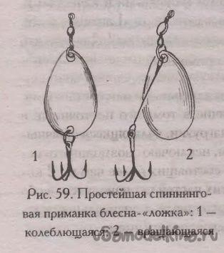 Книга «Рыболовные самоделки»