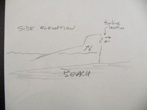 Небольшая модель генератора для получения энергии на отливах и приливах