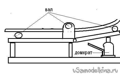 Самодельный трубогиб для профильных труб