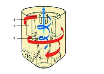 Фильтр «Циклон» из пластмассовых ведер своими руками