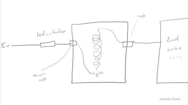 Светильник из акрила и дерева (разноцветный, с управлением по USB)