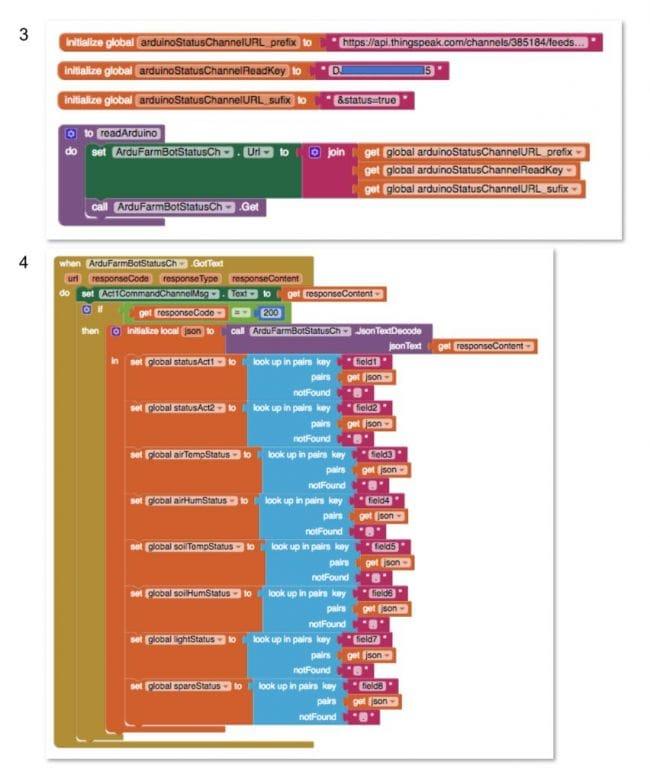 Управление теплицей или оранжереей из любой точки планеты (пример реализации)